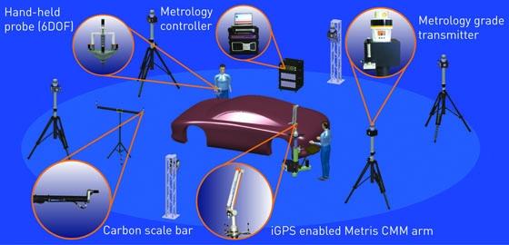 metris laser tracker leica faro