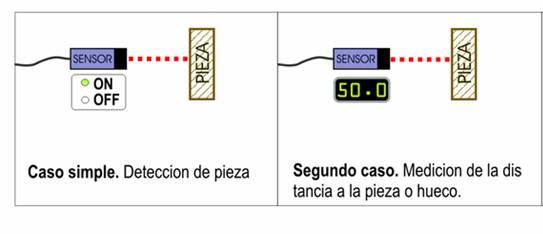 util control sensores proximidad keyence medicion distancias