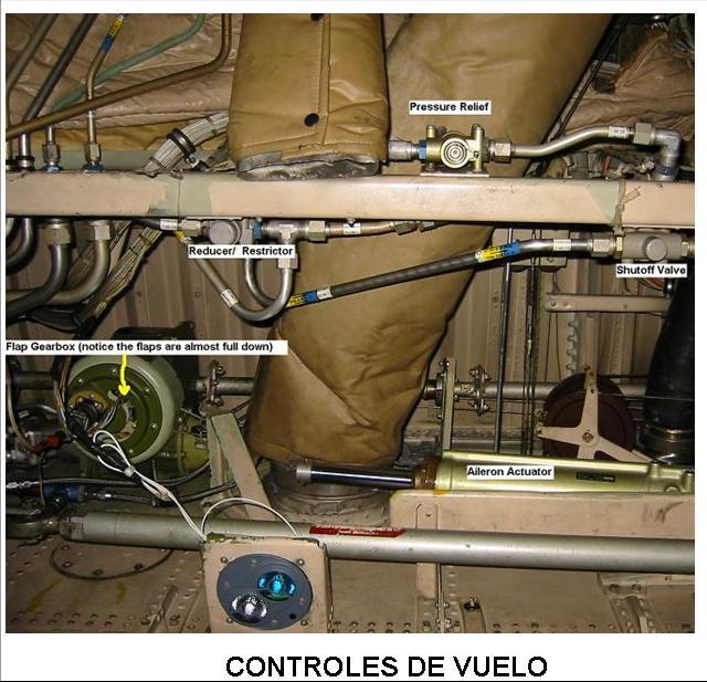 util control tuberias aeronautica controles de vuelo