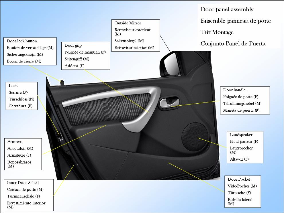elementos panel trasero coche