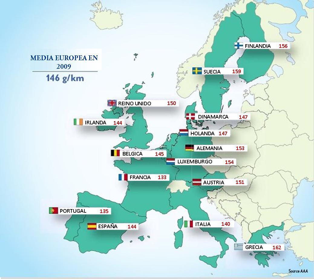 emisiones co2 en europa